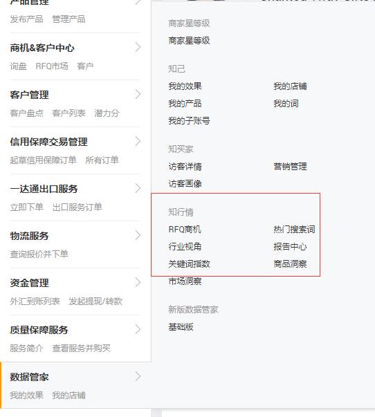 alibaba提升排名技巧  阿里国际平台品牌禁限售词 优化阿里店铺排名